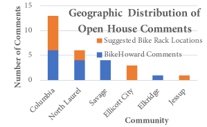 geographic_distribution_of_comments